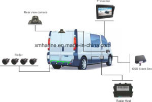 Rear View System with Rader Monitor Camera pictures & photos
