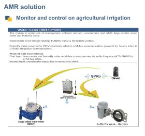 AMR Solution - Monitor and Control on Agricultural Irrigation of Dn150~300 Large Caliber Water Meter