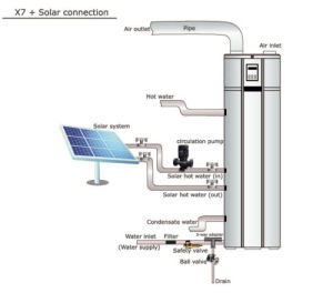 Theodoor Air Source Heat Pump (With Solar) pictures & photos