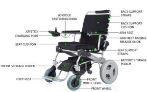 Hot Sale! E-Throne! Light Weight Electric Folding Mobility/Aids Scooter/ Motorised Wheelchair/Eletric Wheelchair/Power Wheelchair with LiFePO4 Battery pictures & photos