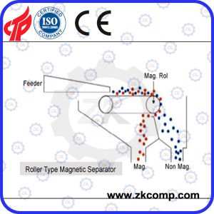 Hot Sale Concentrator Equipment Magnetic Separator with Good Quality/Price pictures & photos