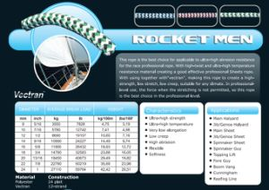 Various Sizes Rocket Men Halyad/Sheet&Control Rope for Racing/Keel Boat/Multihull pictures & photos