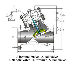 Ds102X Float Control Valve (ACV) pictures & photos