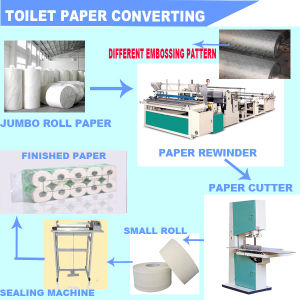 New Design Toilet Paper Making Machine Price (1092mm) pictures & photos