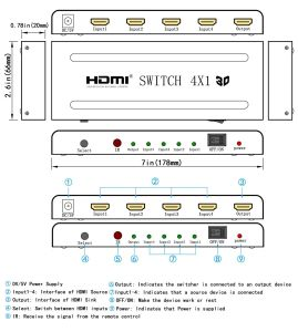 4k IR HDMI Switcher 4X1 pictures & photos
