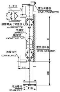 Factory Sales Magnetic Float Type Level Gauge pictures & photos