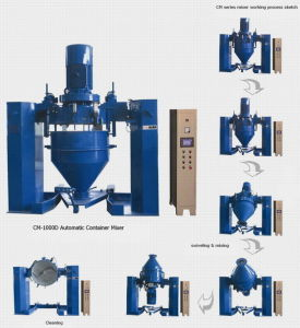 CM(-D) Automatic Container Mixer pictures & photos