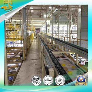Coating Line pictures & photos