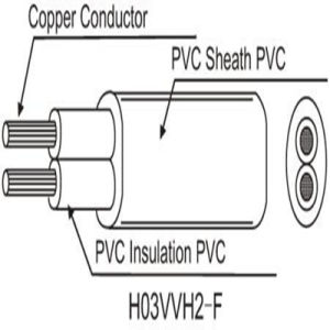 300/300V Copper Conductor PVC Insulation H03V2V2h2-F Electric Wire pictures & photos