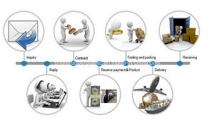 OEM High Quality Rubber Automobile Parts pictures & photos