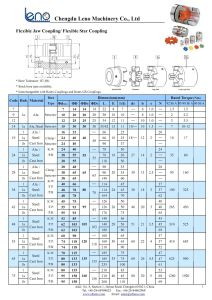Flexible Mechanical Transmission Jaw Couplings with Rubber Spider pictures & photos