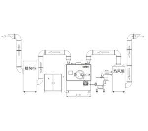 Hgb Multi-Pan Tablet Coating Machine pictures & photos