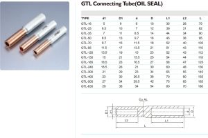 Gtl Series Oil Sealed Connecting Tube Wire Terminal Connector pictures & photos