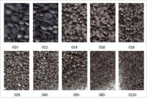 Sand Blasting Surface Treatment Abrasive Materials Steel Grit pictures & photos