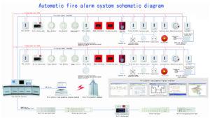 Fire Alarm Addressable Heat Detector Explosing Proof Heat Detector (A2R) pictures & photos