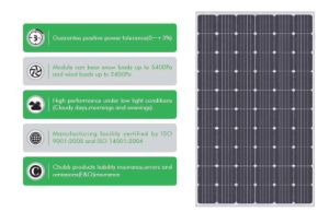 Monocrystalline Solar Panel 285W pictures & photos