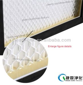 Hot Sale Glass Fiber Mini Pleated HEPA Filter H11 H12 H13h H14 pictures & photos