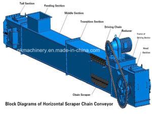 Horizontal Scraper Chain Conveyor (MS) pictures & photos
