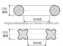 NBR Temperature Resistance Rubber X Ring pictures & photos