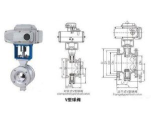 V-Ball Valve on The Folder pictures & photos