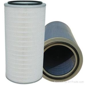 Double Open and Industrial Dust Collector Air Filter Cartridge / Cylindrical Filter pictures & photos
