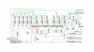 Vertical Long Tube Evaporator, Chemical Recovery pictures & photos