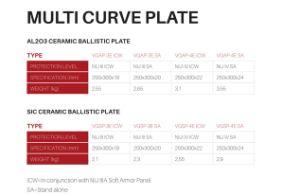 3D Multicurve Hard Armour Plates Ceramic Nij IV pictures & photos