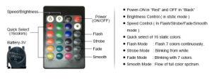 12.6V SMD5050 E27 LED Corn Light pictures & photos
