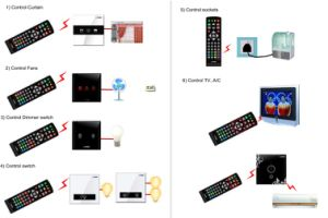 Smart RF Remote Controller of Home Automation System
