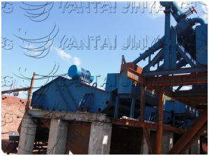High Recovery Ratio Sand Recycling Machine for Sand Washing Process pictures & photos