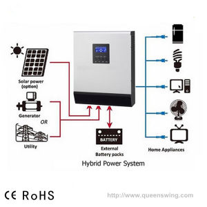 1kVA/2kVA/3kVA/4kVA/5kVA Pure Sine Wave Hybrid Solar Power Inverter with Controller pictures & photos