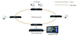 Saicom(SCHG-20109M) 100/1000Mbps Intelligent 9 ports Optical fiber Network Switch pictures & photos