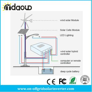 Solar Wind Hybrid Street Lighting System 400W pictures & photos