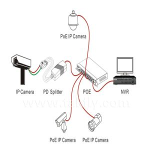4 Port 20km Single Fiber 10/100Mbps Optical Switch pictures & photos