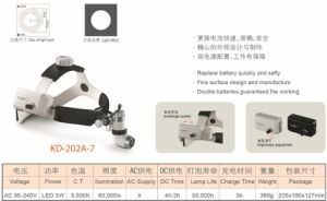3W Ce Approval Dental Surgical Headlight for Sale pictures & photos