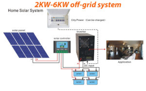 off Grid 2kw-6kw Solar Generator System pictures & photos