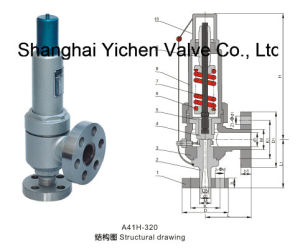 High Pressure Safety Valve (A41) pictures & photos