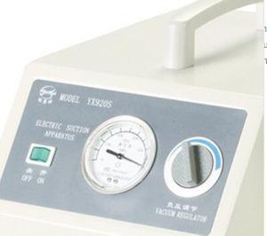 Portable Low-Vacuum Low Pressure Gynecology Aspirator (Amniotic Fluid) Suction Unit (SC-YX920S-1) pictures & photos