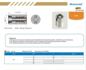 Pressure Plastic Mold Part Ajv Air Valve Mold Accessories pictures & photos