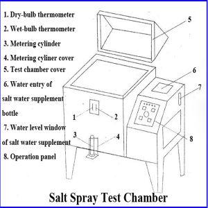 2016 New Design Salt Spray Test Machine Price pictures & photos