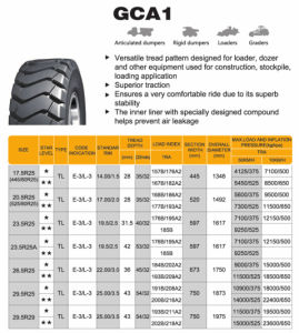 OTR Tire, off-The-Road Tire, Radial Tyre Gca1 23.5r25 pictures & photos