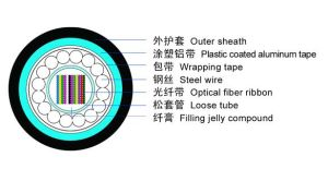 Optical Fiber Cable with Corrugated Steel Tape Armormed Structure pictures & photos