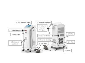 FDA Ce Tga TUV Approved Alexandrite Laser 755nm Diode Laser for Permanent Hair Removal Machine pictures & photos