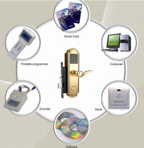 MIFARE Smart Card Electronic Lock for Hotel pictures & photos