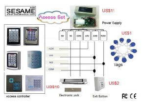 Plastic Competitive Stand-Alone Keypad (SAC107) pictures & photos