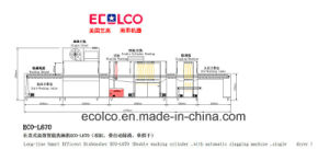 Eco-L670 New Design Six Meter Dish Washer Machine pictures & photos