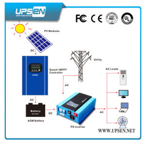 Pure Sine Wave Hybrid Solar Inverter with LCD Display and UPS Function pictures & photos