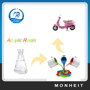 Factory Price of Liquid Acrylic Resin for Paint in China