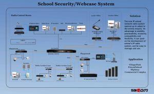 Saicom(SCM-F16LS22) 16+1 Ports Fiber netowrk Switch for Fast Ethernet pictures & photos