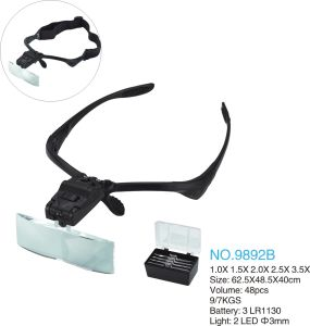Head Wear Magnifier with 5 Lens pictures & photos